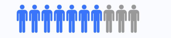 Statistics digital events use